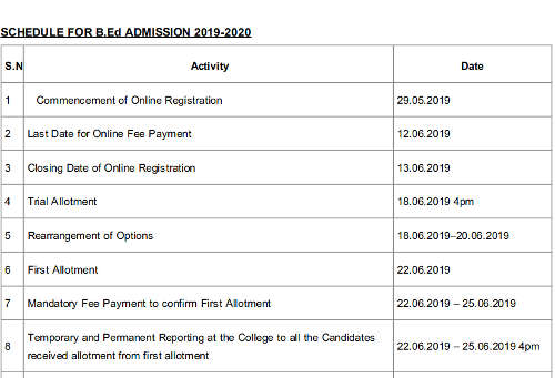 Calicut University BEd Allotment Result 2019